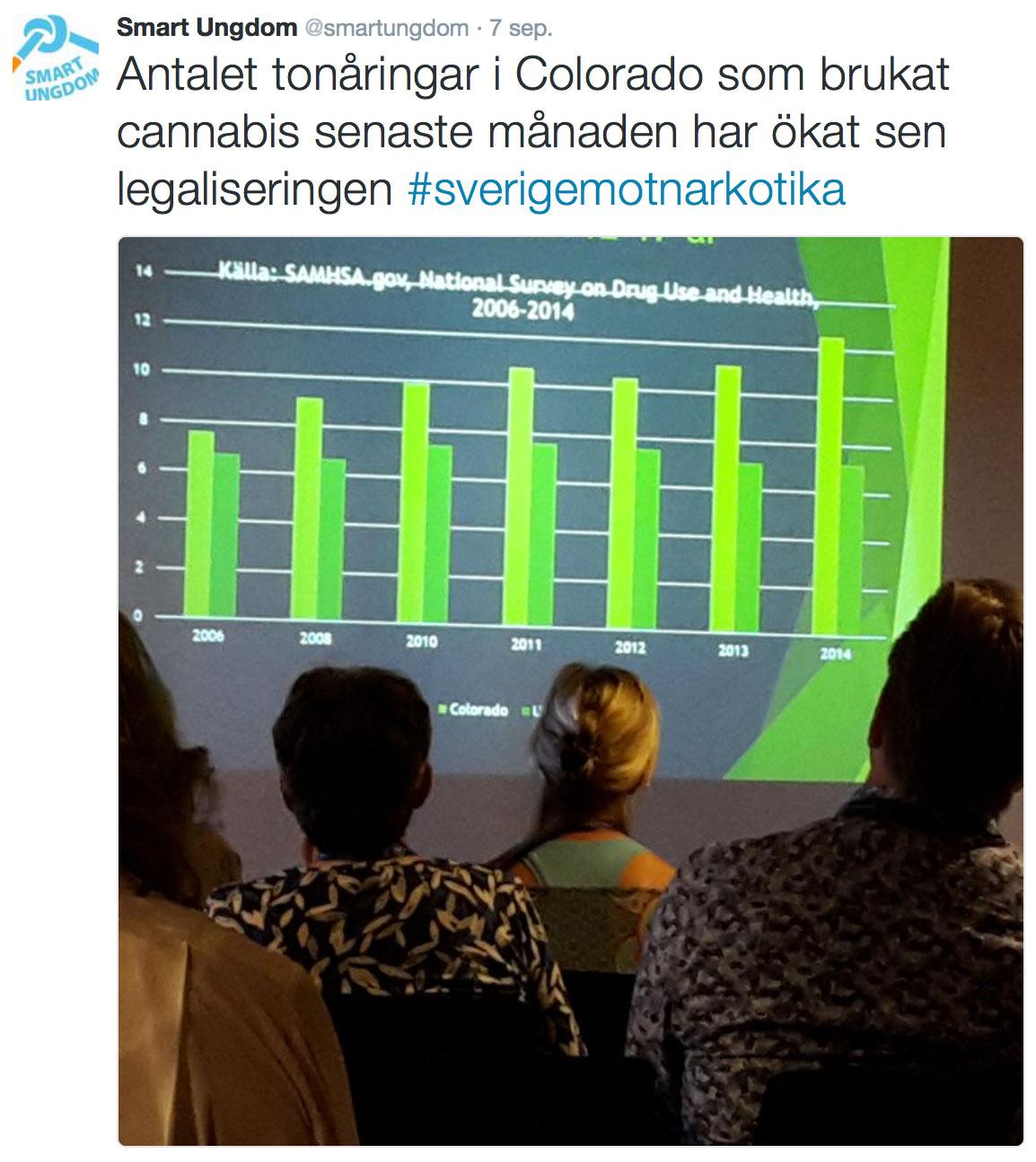 Marijuanalegalisering blir var dod